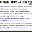 3D-printing-predictions