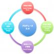 スクリーンショット 2013-02-01 16.48.38