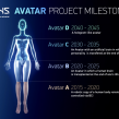 avatar_project_milestones_en