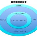 スクリーンショット 2013-04-12 7.43.42
