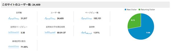 スクリーンショット 2013-05-01 20.16.31