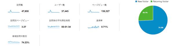 スクリーンショット 2013-06-01 11.22.16