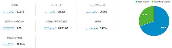 スクリーンショット 2013-07-01 8.00.25