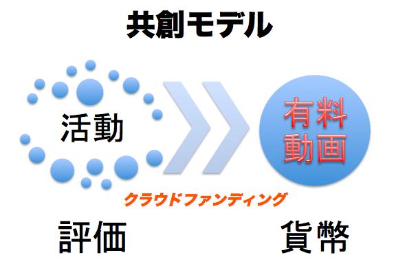 スクリーンショット 2013-08-21 10.39.33