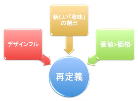 スクリーンショット 2013-09-11 11.37.43
