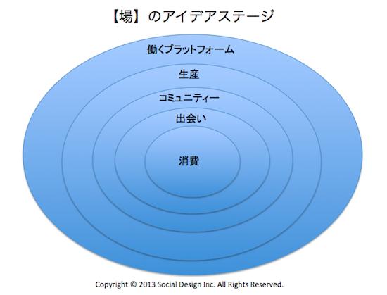 スクリーンショット 2013-09-10 9.23.49