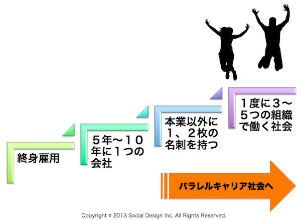 スクリーンショット 2013-10-31 14.23.42