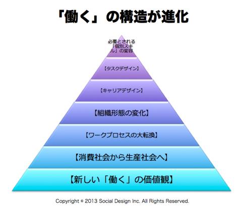 スクリーンショット 2013-10-22 16.42.00