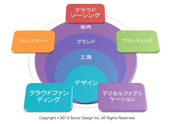 スクリーンショット 2013-12-21 12.00.08