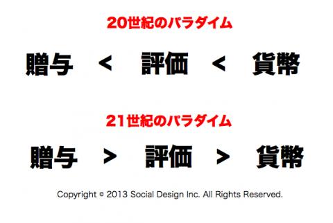 スクリーンショット 2014-01-07 8.57.12