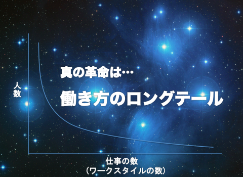 スクリーンショット 2014-03-21 21.21.52