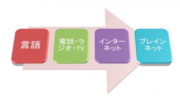 スクリーンショット 2015-03-30 9.49.05