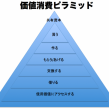 スクリーンショット 2015-09-25 12.37.39