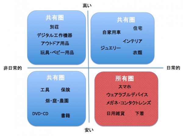 スクリーンショット 2015-10-05 13.04.40